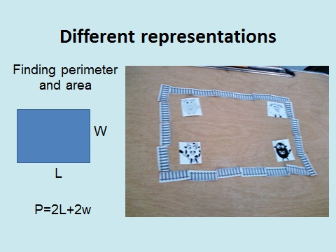 Representations of Concepts