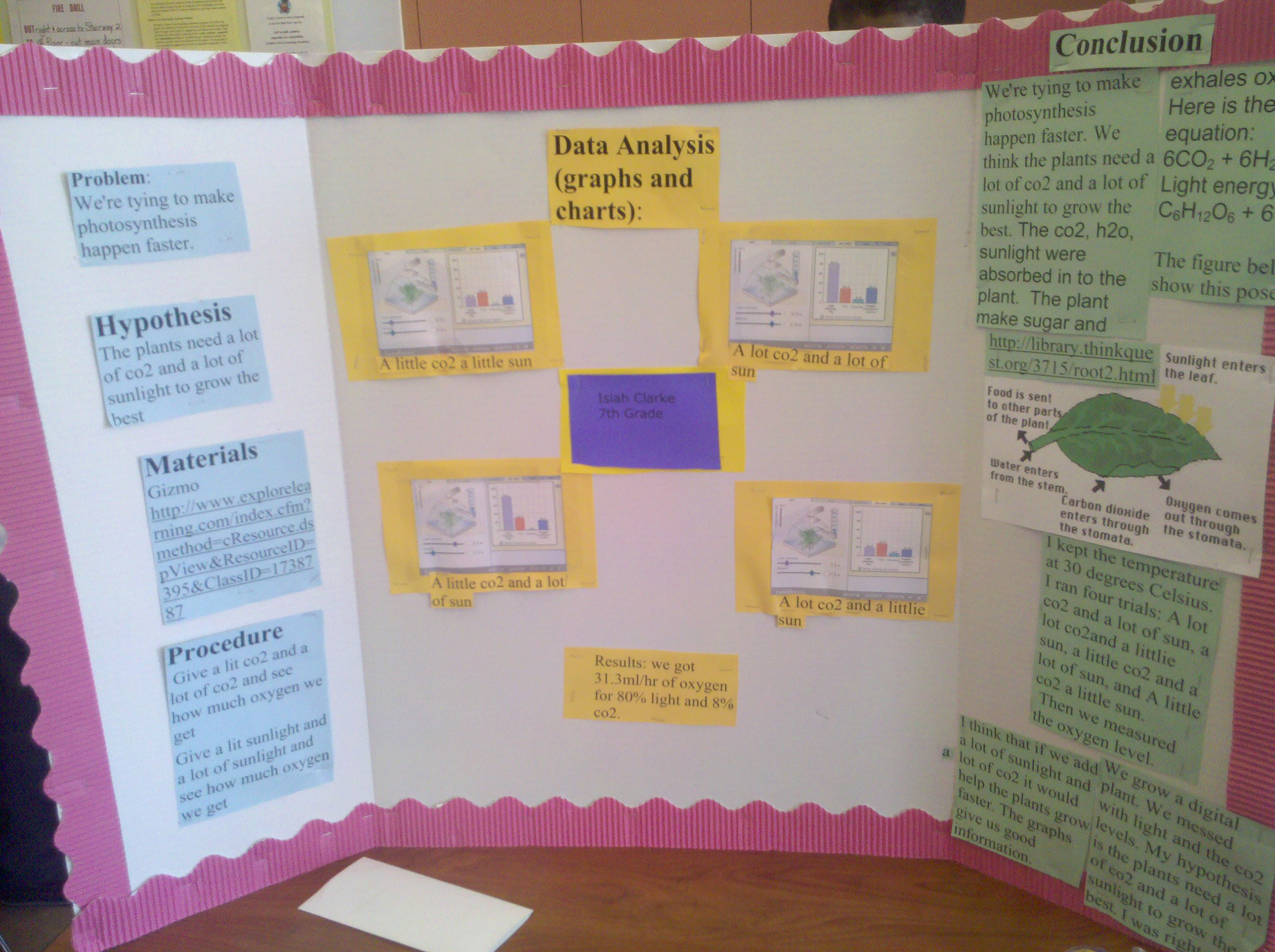 Science Fair Project | CTSPEDMATHDUDE