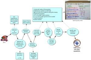 task analysis two step equation