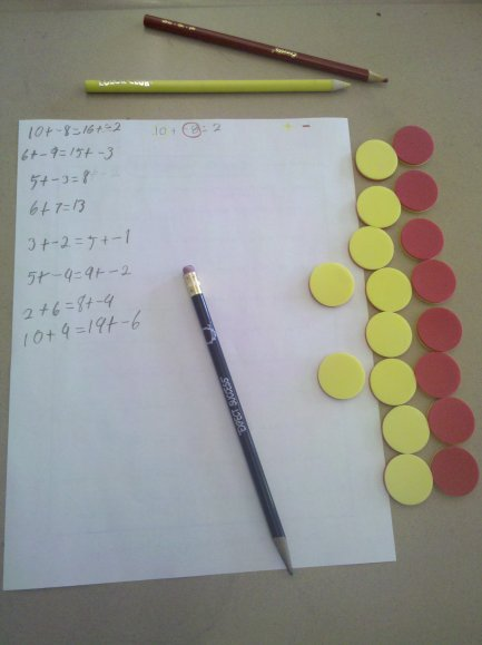 adding integers chips and colored pencils