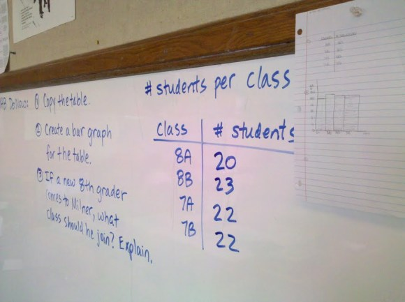 do_now_bar_graph_with_student_artifact_feb_18_2010 (2)