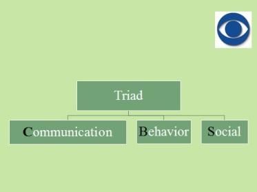 Autism triad CBS