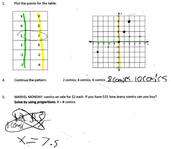 Do no intro to linear functions comics