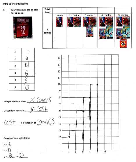 intro to linear functions comics