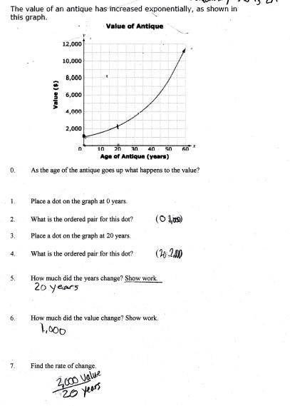 rate of change Smarter Balance problem scaffolded