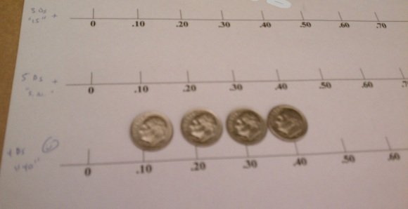 money number line dimes