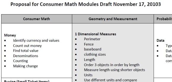 Consumer Math Modules Draft Nov 17 2013