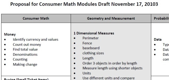 Consumer Math Modules Draft Nov 17 2013