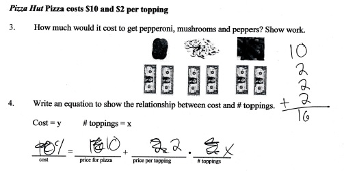 photo album pizza equation part 1
