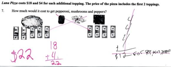 photo album pizza equation part 2