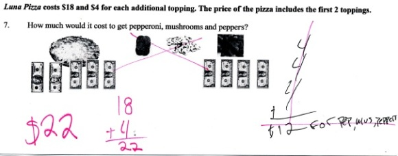 photo album pizza equation part 2