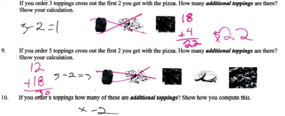 photo album pizza equation part 3