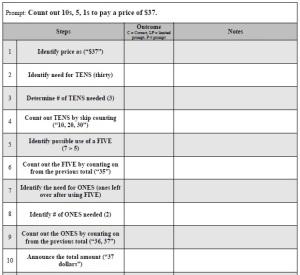 paying price with bills task analysis final