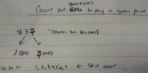 paying price with bills task analysis rough draft