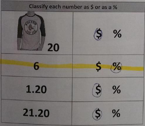 percent vs monetary value 2