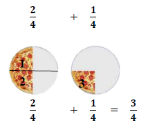 add-pizza-slices