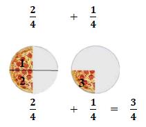add-pizza-slices