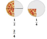 cut-pizza-to-get-like-denominators