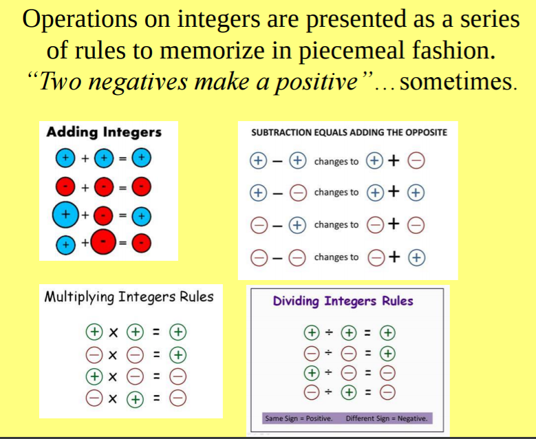 Integer opreations for Math Rulz