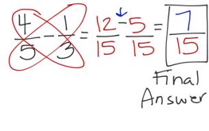 adding unlike denominators