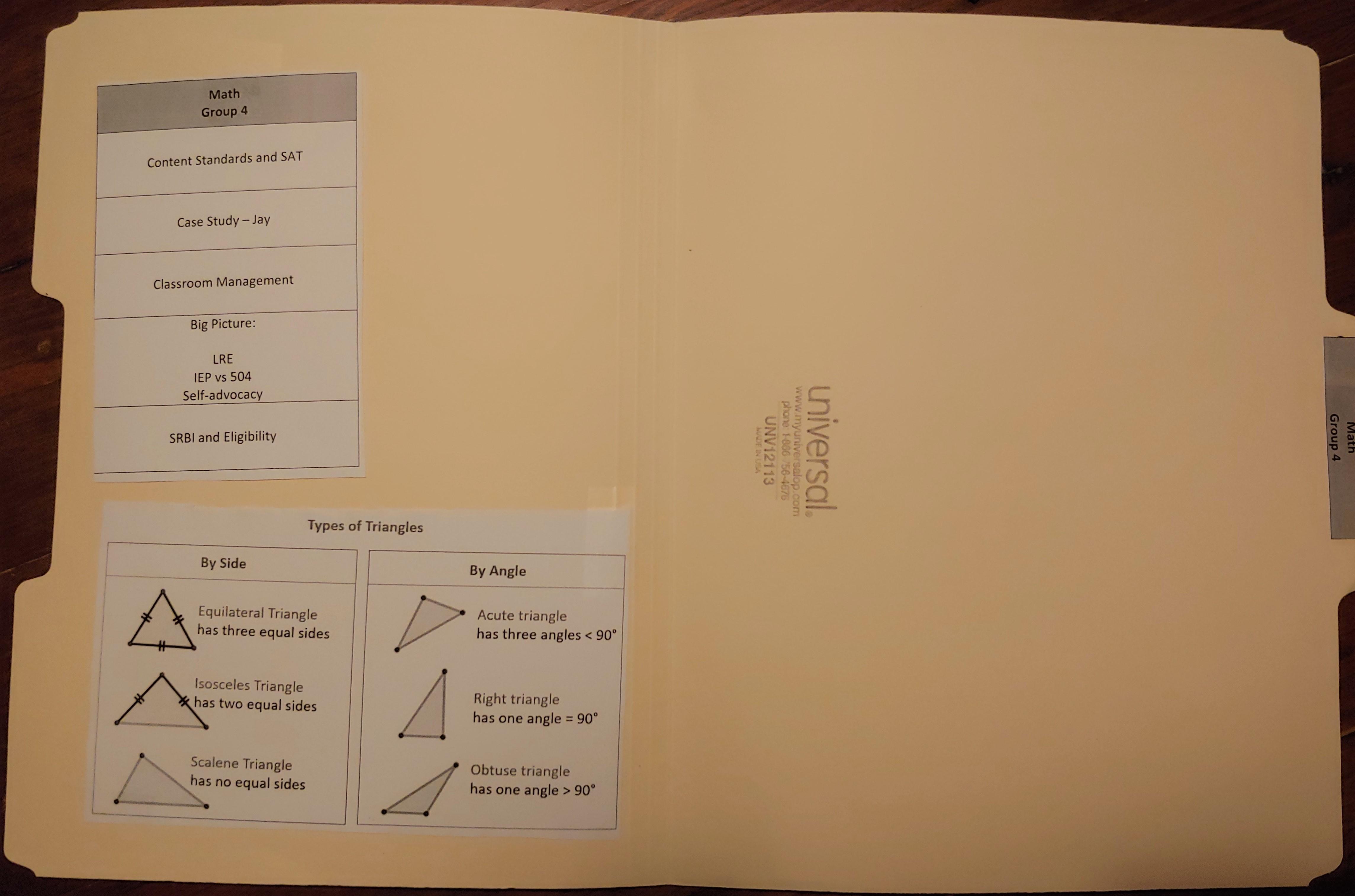 individualized folder