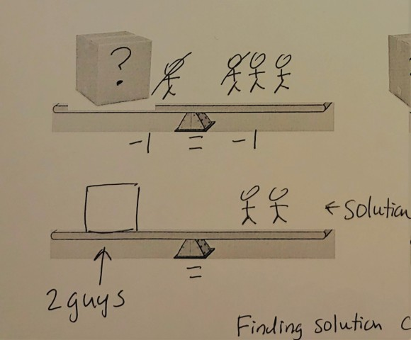 intro to solving equations adding