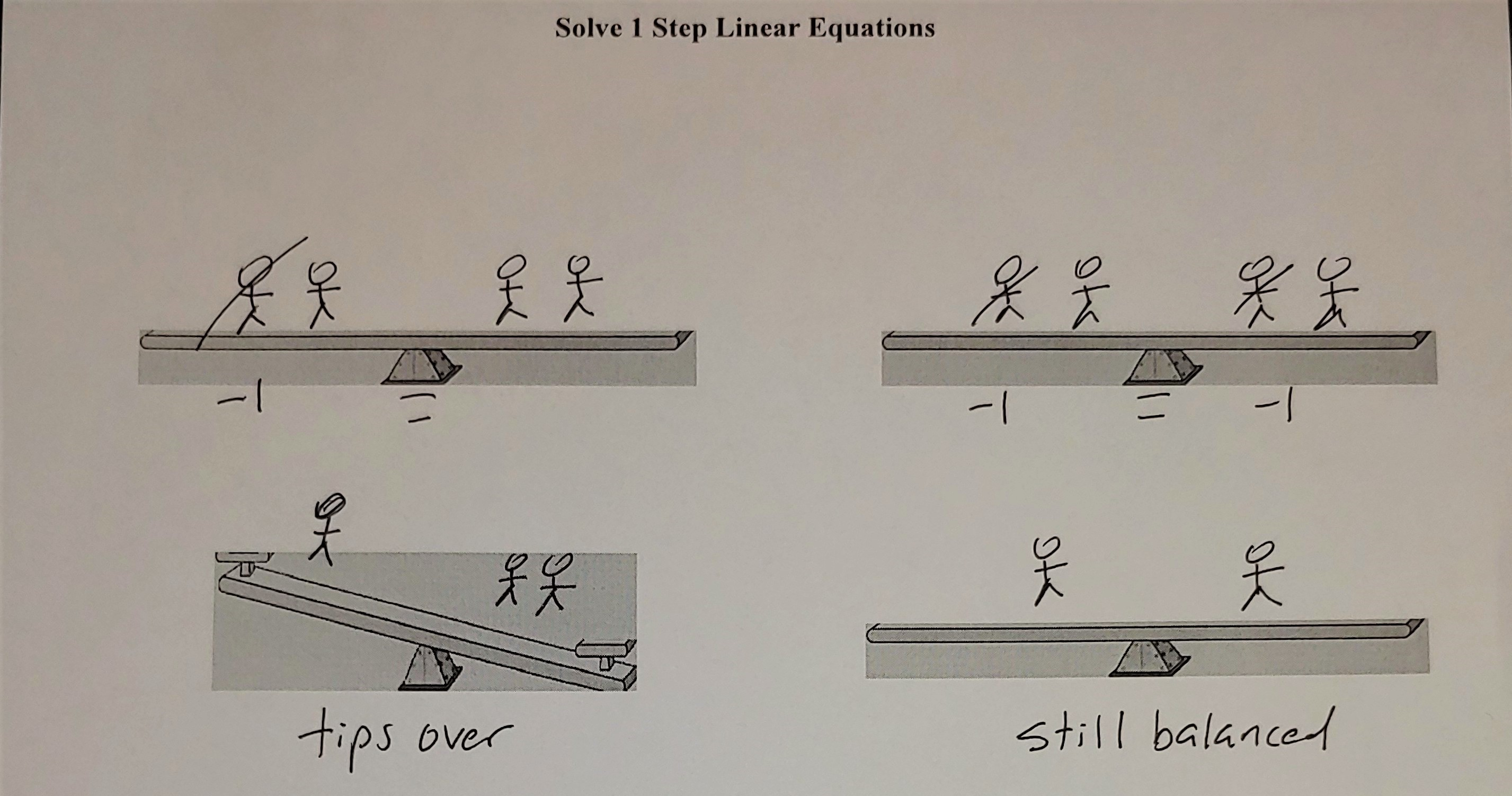 intro to solving equations balance and unbalanced