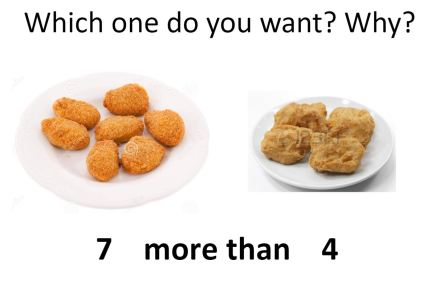 concept of more chicken nuggets more than words