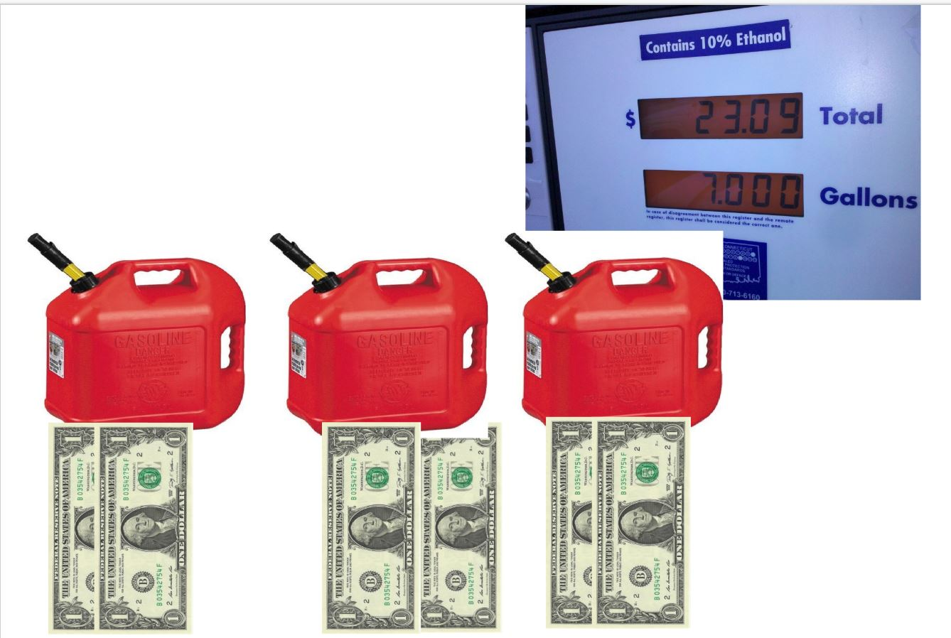 gas price rate