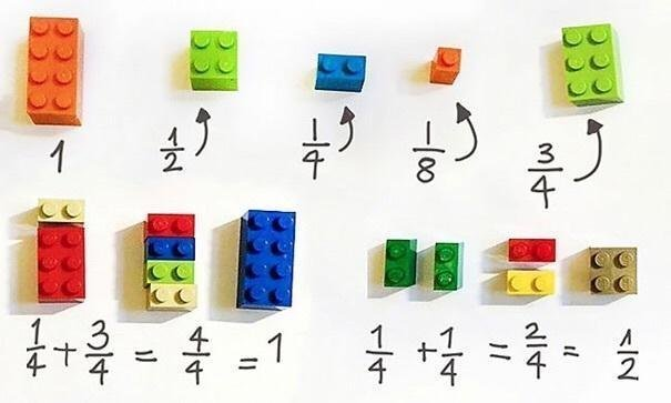 Lego fraction model